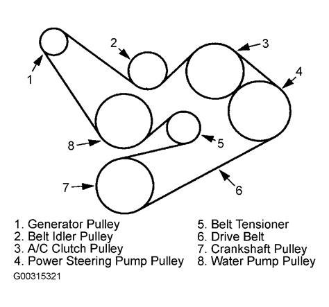 diagram of serpentine belt routing serpentine belt diagram 2004 mazda 6 imageresizertool