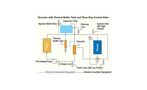 smoke detector interconnect wiring diagram electrical