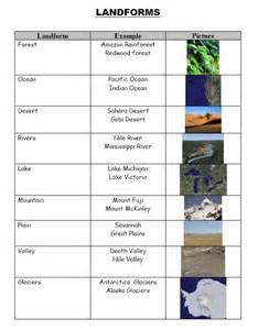 46 how to use technology to teach landforms ask a tech