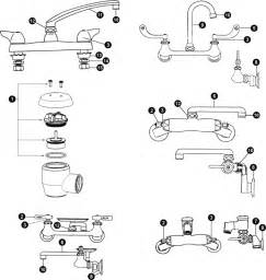 wasserhahn ersatzteile chicago faucet replacement parts schematics az partsmaster