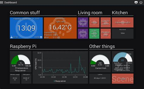 9 home automation open source platforms for your projects