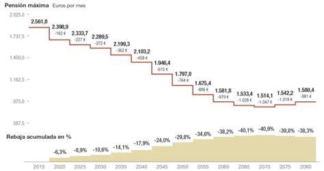 incremento a las pensiones imss en 2016 corredur 237 a de seguros s a