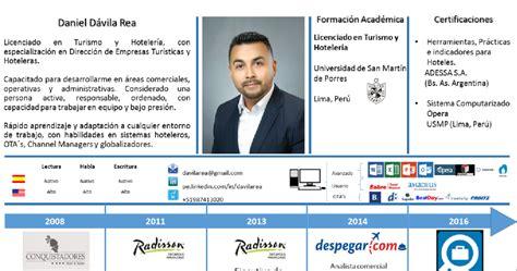 Modelo Curriculum Ganador Psicologos Peru Como Hacer Un Curriculum Vitae Ganador Modelos Y Plantilla