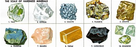 process used to identify minerals