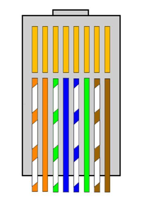 rj45 wiring wiring and diagram