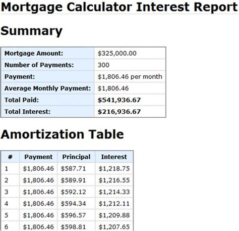 house payment calculator 25 unique mortgage calculator ideas on pinterest home