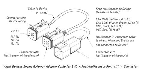 volvo evc wiring diagram volvo wiring exles and