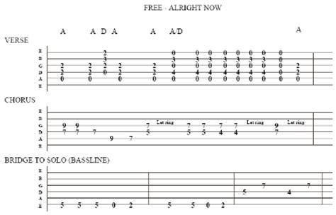 tutorial gitar wali cara membaca tablature gitar dengan mudah