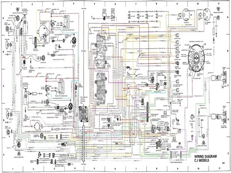 wiring diagram for 1986 jeep cj7 jeep automotive wiring