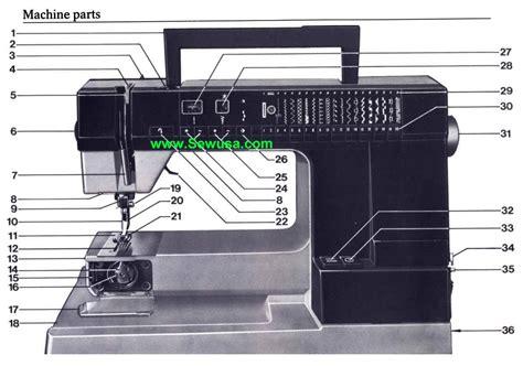Viking 940 Instruction Manual