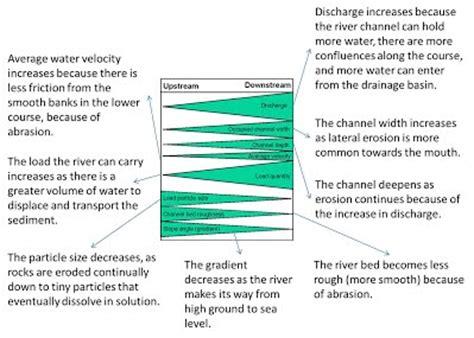 bedded definition bedded definition bedding sets