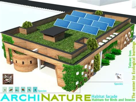 Sustainable House Plans Architecture And Urban Ecosystems From Segregation To