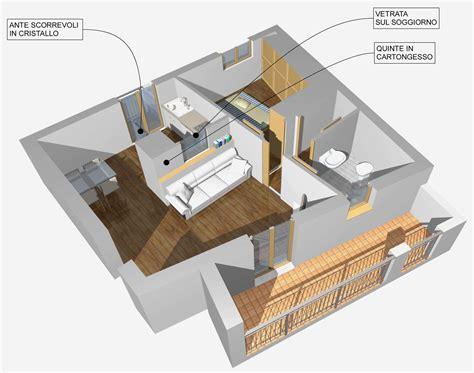 esempi arredamento soggiorno con angolo cottura arredamento salone con angolo cottura come dividere il