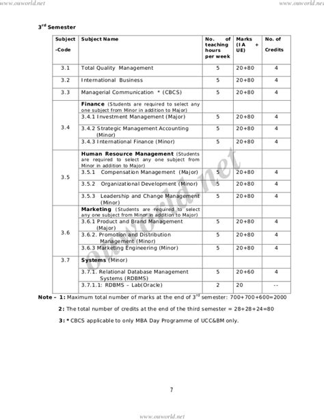 Osmania Mba Syllabus by Osmania Mba Syllabus 2013