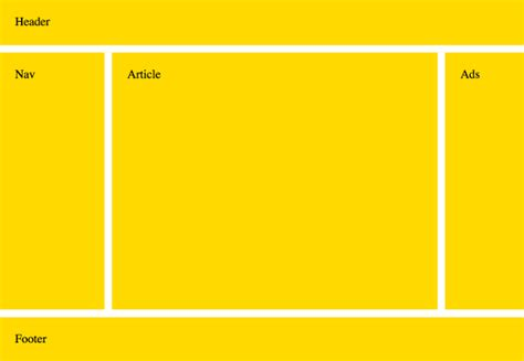 using css to layout a page web site project