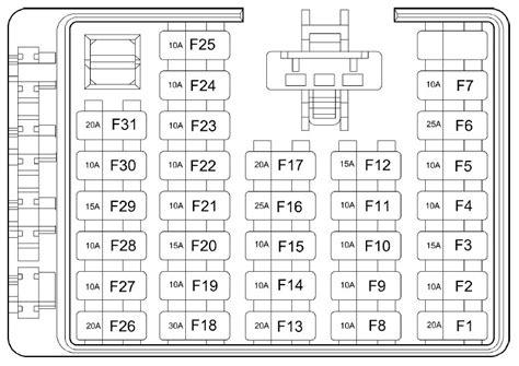 2012 hyundai santa fe fuse box diagram does hyundai santa fe 2004 2006 fuse box diagram auto genius