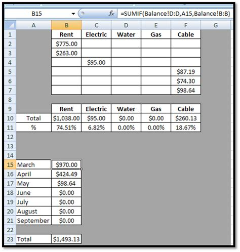 Excel Spreadsheets Help by Excel Spreadsheets Help Shared Apartment Expenses Spreadsheet