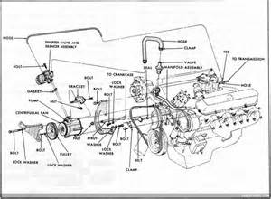 Cadillac Engine Diagram 1971 Cadillac Engine Diagram Http Www Cadillacforums