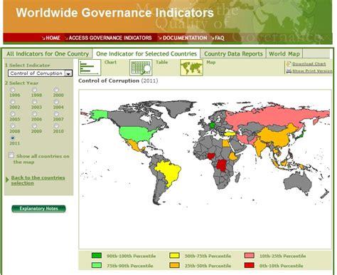 world bank database indicators trace international
