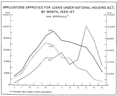 national housing act national housing act 28 images the national housing act and cmhc built halifax