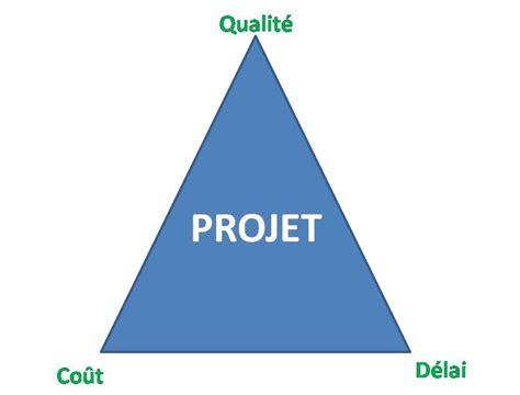 d 233 finition de la gestion de projet projet et cp