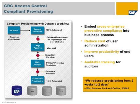 sap grc workflow configuration sap grc