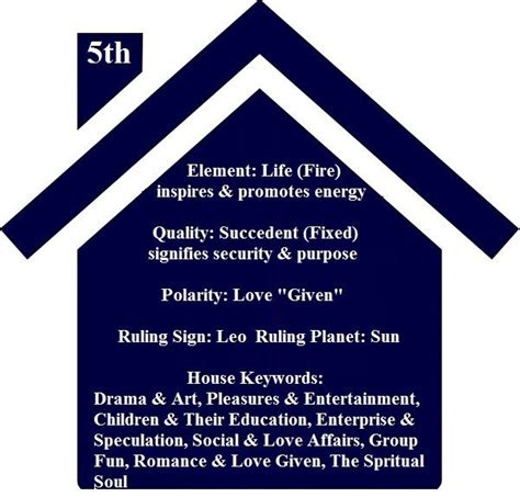 5th house astrology 1000 images about fifth house 5th on pinterest horoscopes creative and salvador