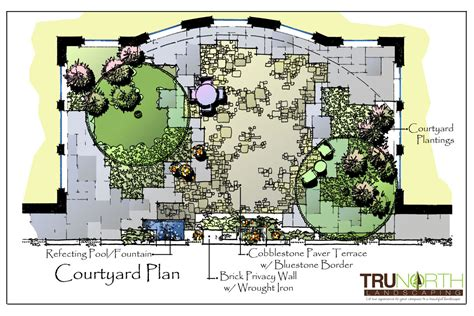 layout landscaping and contracting landscape architecture design principles of landscape