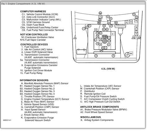 96 gmc suburban c1500 fuse box 96 ford contour fuse box wiring diagram elsalvadorla wrg 2785 1996 ford f 150 distribution fuse box