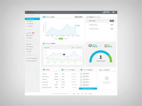 Best Of The Web This Week Styledash 2 by Beautiful Dashboard Designs Design