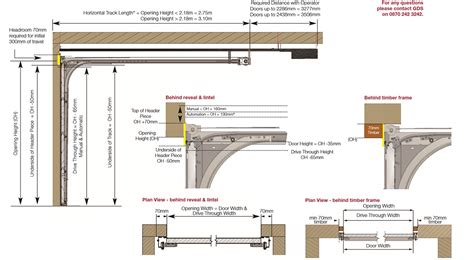 Overhead Door Specifications Technical Specifications Garage Door Systems