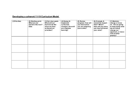 blank curriculum map template curriculum design matrix template