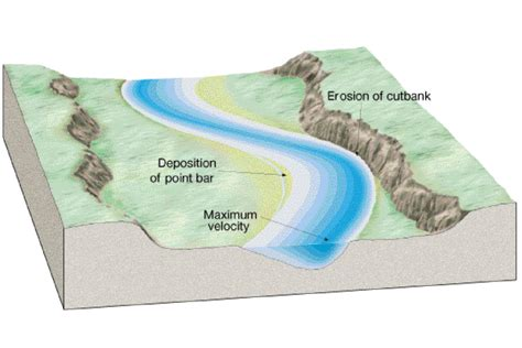 meandering river diagram diagram images search