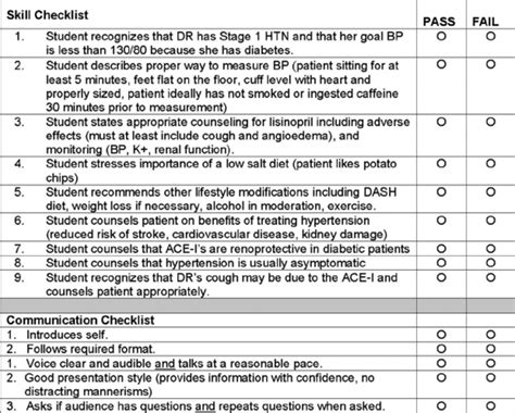 Exle Checklist Used To Assess Pharmacy Students Case Presentations Download Scientific Pharmacy Checklist Template