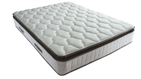 Best Mattress by Best Mattress The Best Pocket Sprung Memory Foam And