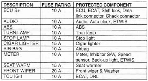 kia spectra fuse box diagram get free image about wiring