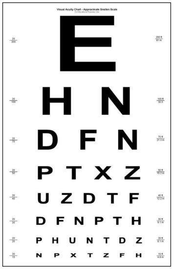 printable eye chart eye exam pictures cliparts co
