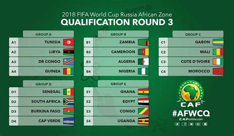fifa world cup 2018 qualifiers draw