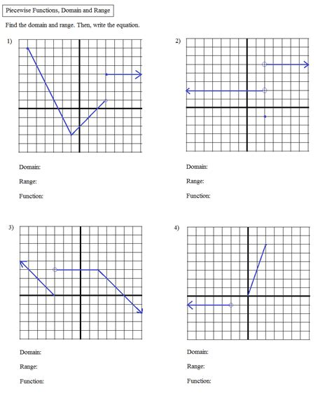 Domain And Range Of A Function Worksheet by Domain And Range Of A Function Worksheet Worksheets