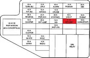 2000 chevy cavalier fuse box diagram autos post