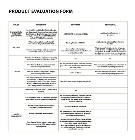 Product Evaluation Letter Profit And Loss Statement Template Form Sle Prepare