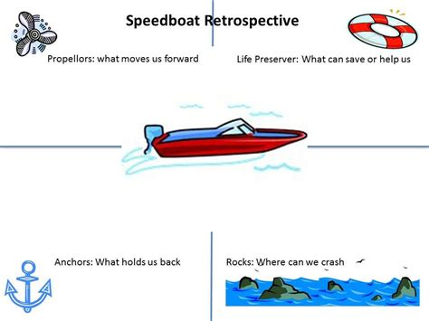 speed boat retrospective retrospectives google search retrospectives