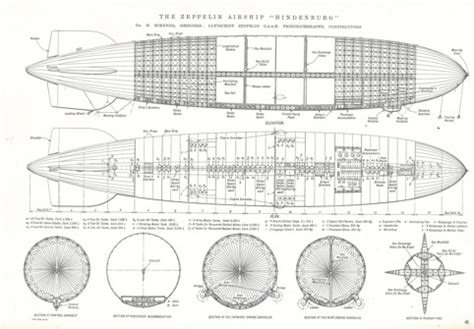 Construction Plans Online may 1937 the hindenburg disaster the engineer the engineer