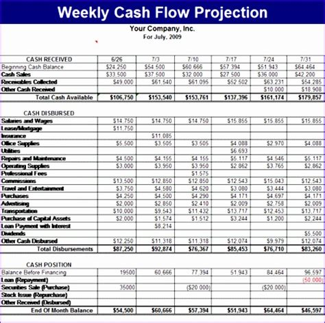 quarterly flow projection template excel 9 quarterly flow projection template excel