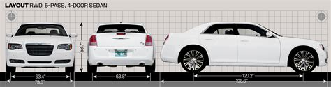 Chrysler 300 Dimensions by 2013 Chrysler 300s Dimensions Photo 17