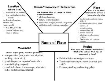 five themes of geography for new york state use this graphic organizer to help students learn about