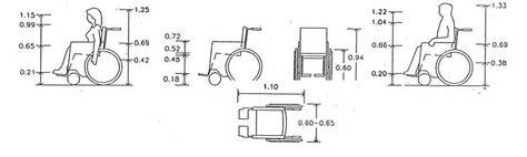 dimensiones sillas de ruedas adaptar un piso o vivienda para discapacitados en sillas
