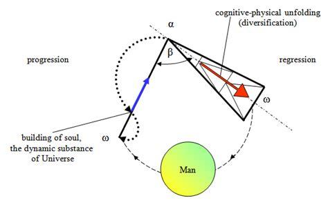 design of machine elements nptel download machine design nptel pdf materials free brainbackup