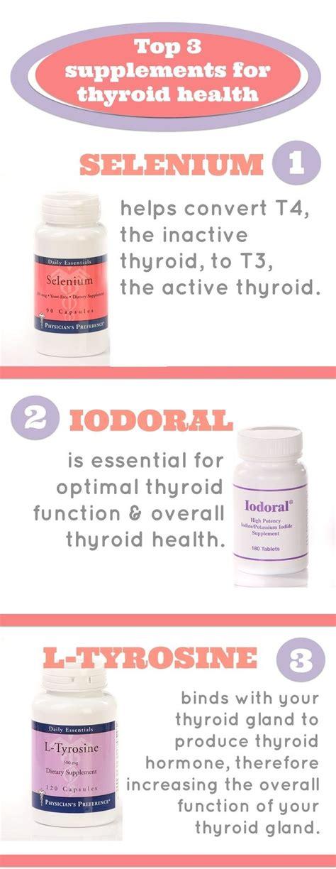 Iodoral Detox Symptoms 62 best essential oils for thyroid and adrenal glands