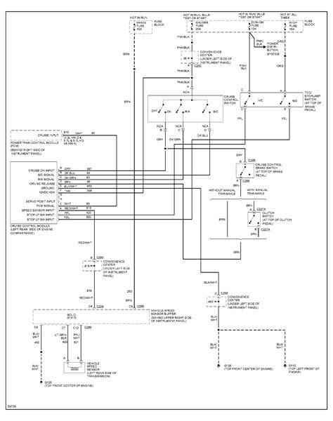 94 k5 blazer wiring diagram new wiring diagram 2018